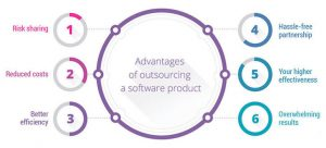 https://www.pslcorp.com/outsource-web-development/